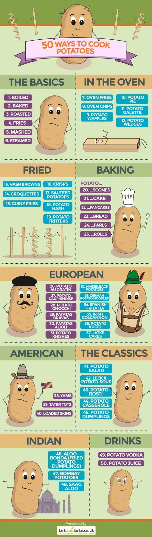 Lark & Lark's 50 Ways to Cook Potatoes on LaughingLemonPie.com